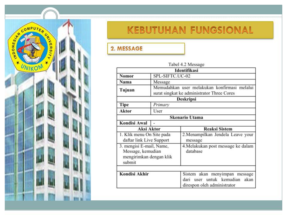  Setelah penulis menganalisis Sistem Informasi Forum yang sedang berjalan pada Three Cores Bandung.