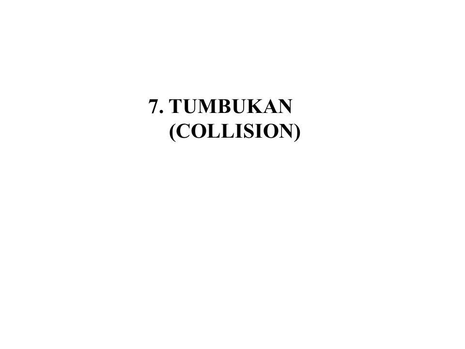 7.1 Tumbukan Dalam kejadian sehari-hari, tumbukan dapat terjadi dalam peristiwa, misalnya raket memukul bola tenis, dua bola bilyard yang bertumbukan, sebuah gerbong kereta menabrak gerbong lainnya, dll.