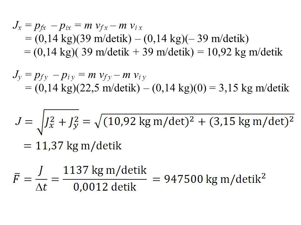 J x = p fx – p ix = m v f x – m v i x = (0,14 kg)(39 m/detik) – (0,14 kg)(– 39 m/detik) = (0,14 kg)( 39 m/detik + 39 m/detik) = 10,92 kg m/detik J y =