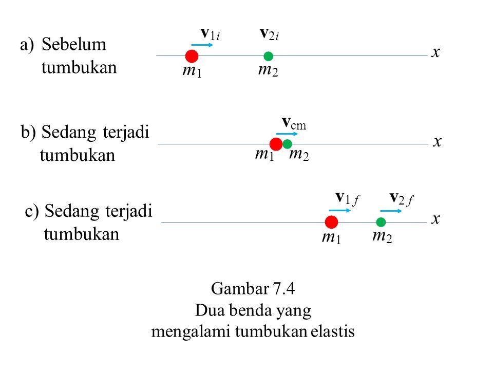   m1m1 m2m2 v 1 f v 2 f c) Sedang terjadi tumbukan x   m1m1 m2m2 v cm b) Sedang terjadi tumbukan x   m1m1 m2m2 v1iv1i v2iv2i a)Sebelum tumbukan