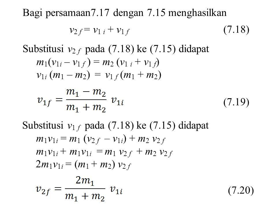 Bagi persamaan7.17 dengan 7.15 menghasilkan v 2 f = v 1 i + v 1 f (7.18) Substitusi v 2 f pada (7.18) ke (7.15) didapat m 1 (v 1i – v 1 f ) = m 2 (v 1
