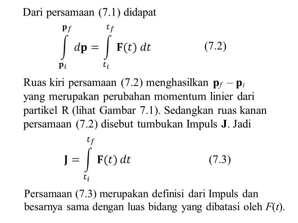 Dari persamaan (7.2 dan (7.3) disimpulkan bahwa perubahan momentum linier pada masing-masing benda pada saat terjadi tumbukan sama dengan impuls pada benda tersebut, atau p f – p i =  p = J (7.4) Persamaan (7.4) sesuai dengan teorema Momentum Linier-Impuls Dari kekekalan momentum diketahui bahwa  p pada partikel R sama dengan –  p pada benda L (lihat Gambar 7.1), sehingga persamaan (7.4) dapat ditulis dalam bentuk, p fx – p ix =  p x = J x (7.5) p fy – p iy =  p y = J y (7.6) p fz – p iz =  p z = J z (7.7)