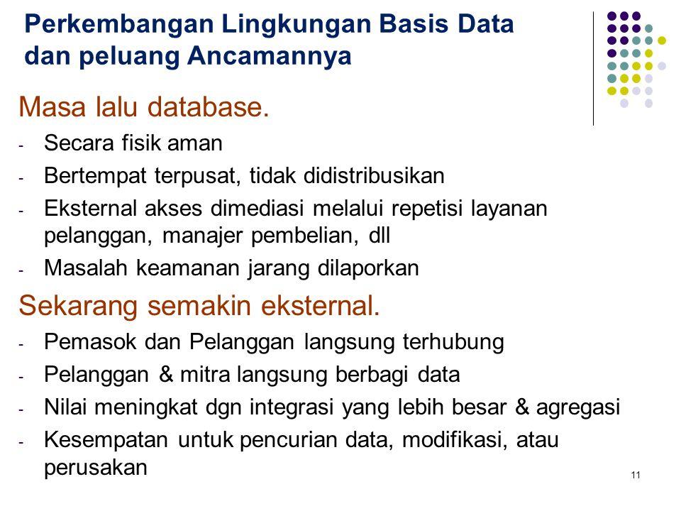 Perkembangan Lingkungan Basis Data dan peluang Ancamannya Masa lalu database.