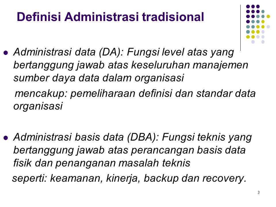 Fungsi Administrasi data tradisional 1.Kebijakan, prosedur, dan standar data perencanaan 2.