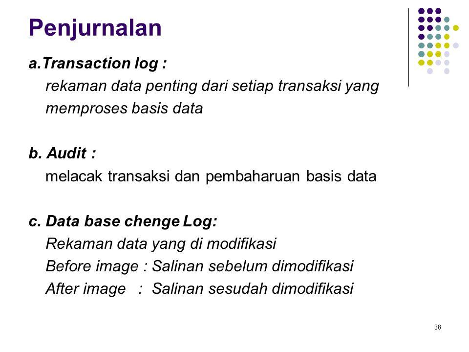 Penjurnalan a.Transaction log : rekaman data penting dari setiap transaksi yang memproses basis data b.