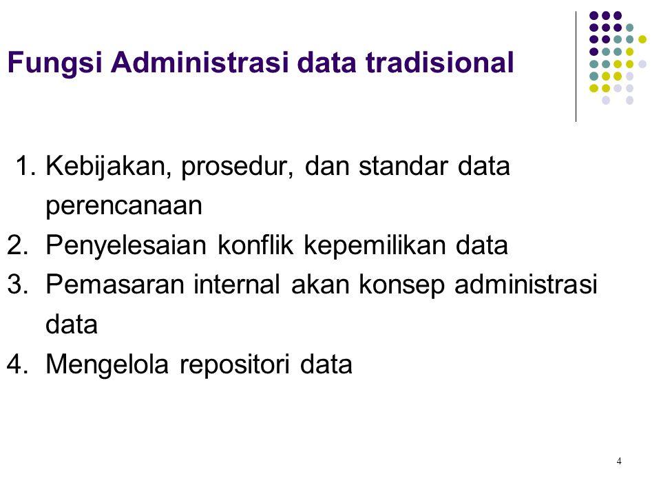 Interception Pemakai atau bagian yang tidak berhak mengakses sumber daya basis data (ancaman secrecy).
