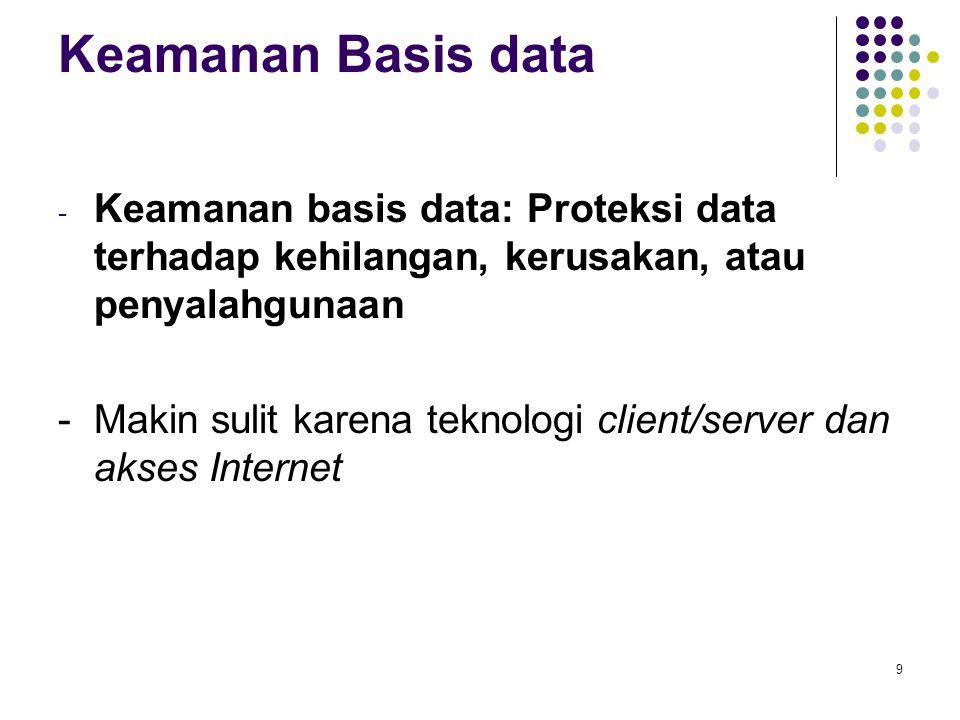 Keamanan Basis data - Keamanan basis data: Proteksi data terhadap kehilangan, kerusakan, atau penyalahgunaan - Makin sulit karena teknologi client/server dan akses Internet 9