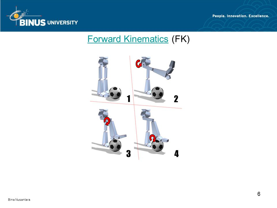 Bina Nusantara 7 Inverse KinematicsInverse Kinematics (IK) …… Inverse kinematics (IK) is a positioning and animation method that is built on top of the concepts of hierarchical linking.