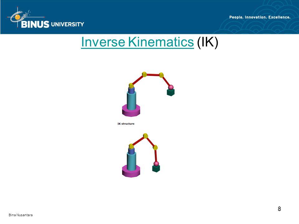 Bina Nusantara 8 Inverse KinematicsInverse Kinematics (IK)