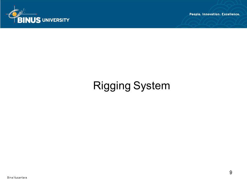 Bina Nusantara 9 Rigging System