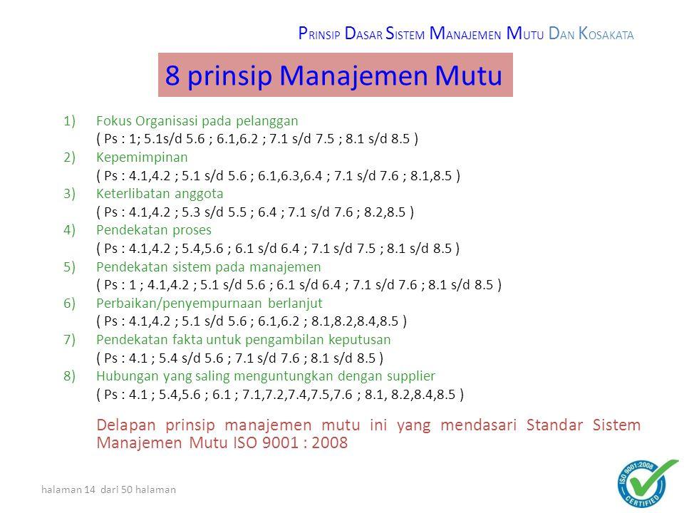 halaman 13 dari 50 halaman K ELUARGA S ISTEM M UTU ISO 9000:2008 Keluarga Standar ISO 9000 : 2008 ISO 9000 (SNI-19-9000-2001) : Sistem Manajemen Mutu – Dasar-dasar & Kosakata Menguraikan dasar-dasar sistem manajemen mutu dan merincikan istilah dalam sistem manajemen mutu.