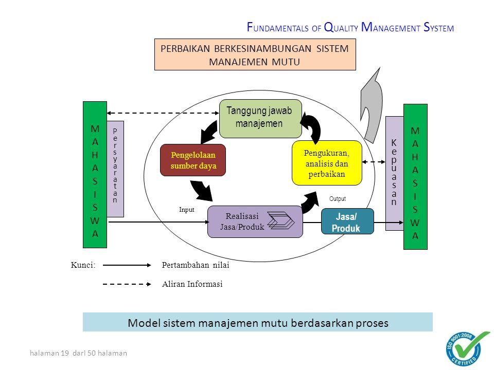 halaman 18 dari 50 halaman Sistem Manajemen Mutu (quality management system) Sistem manajemen untuk mengarahkan dan mengendalikan organisasi dalam hal mutu.