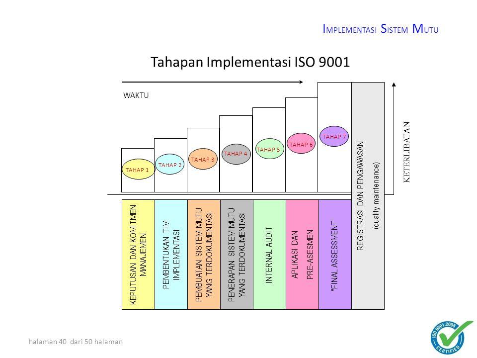halaman 39 dari 50 halaman ARAHAN TOP MANAGEMENT – Target waktu dari top management SKALA PERUSAHAAN – Jumlah karyawan – Kerumitan proses – Keragaman