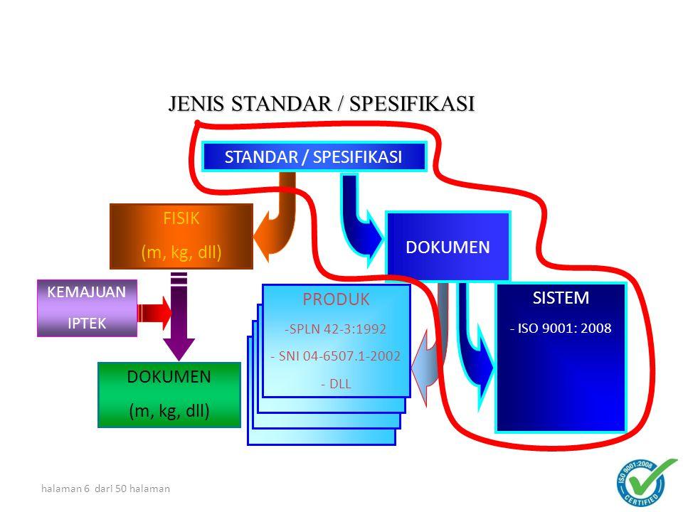 halaman 5 dari 50 halaman BEBERAPA STANDAR/SPESIFIKASI SISTEM MANAJEMEN * Q M S ISO 9001 (Sistem Manajemen Mutu) * E M S ISO 14001 (Sistem Manajemen Lingkungan) * S M K3 (Sistem Manajemen Keselamatan dan Kesehatan Kerja) * OHSAS 18001 (Occupational Health and Safety Assessment Series ) * ISO TS 16949 (Sistem Manajemen Mutu untuk Industri Otomotif) * ISO 17025 (Sistem Manajemen Laboratorium) * H A C C P / Hazard Analysis Critical Control Point (Sistem Manajemen Mutu untuk industri makanan dan minuman) * CPOB / Cara Pembuatan Obat yang Baik * GMP / Good Manufacturing Practice (Sistem Manajemen untuk Industri Farmasi) * dsb.