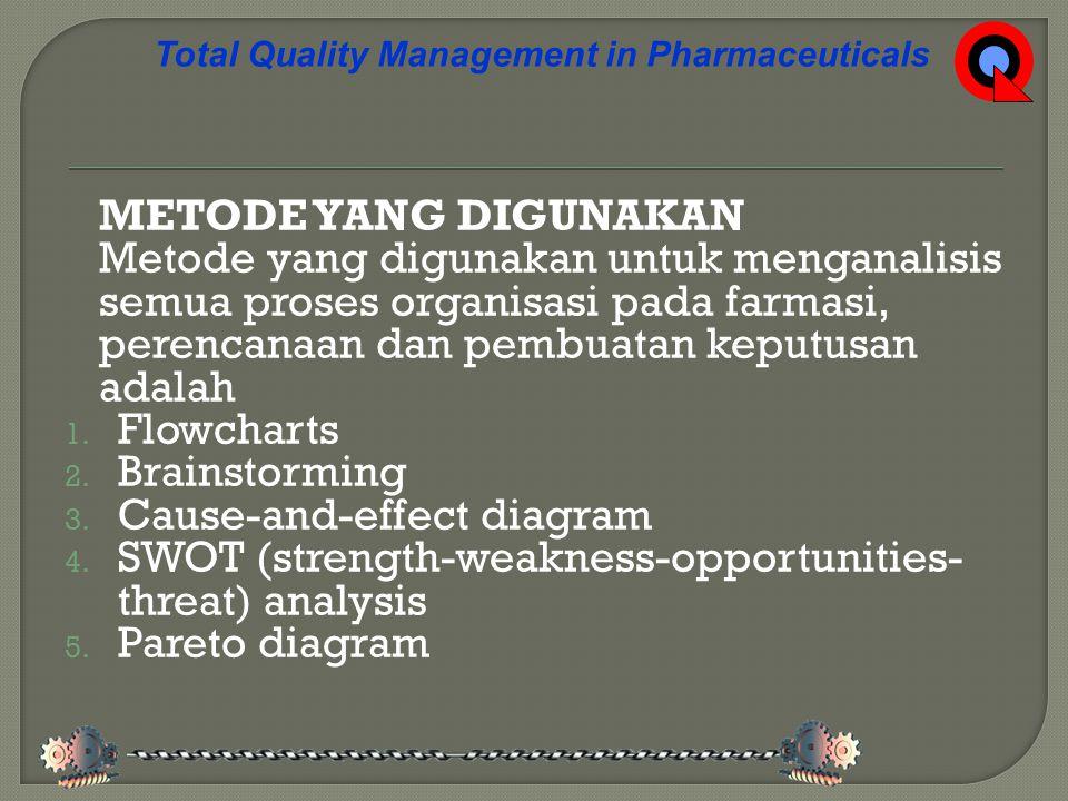 METODE YANG DIGUNAKAN Metode yang digunakan untuk menganalisis semua proses organisasi pada farmasi, perencanaan dan pembuatan keputusan adalah 1.