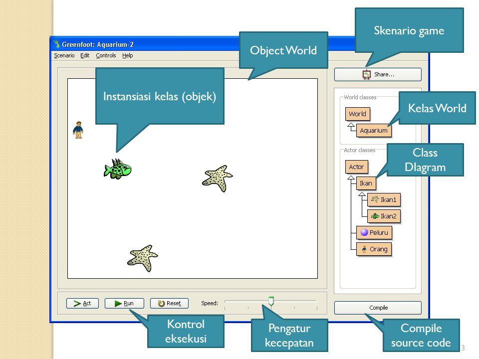 3 Skenario game Object World Instansiasi kelas (objek) Kelas World Class DIagram Kontrol eksekusi Compile source code Pengatur kecepatan