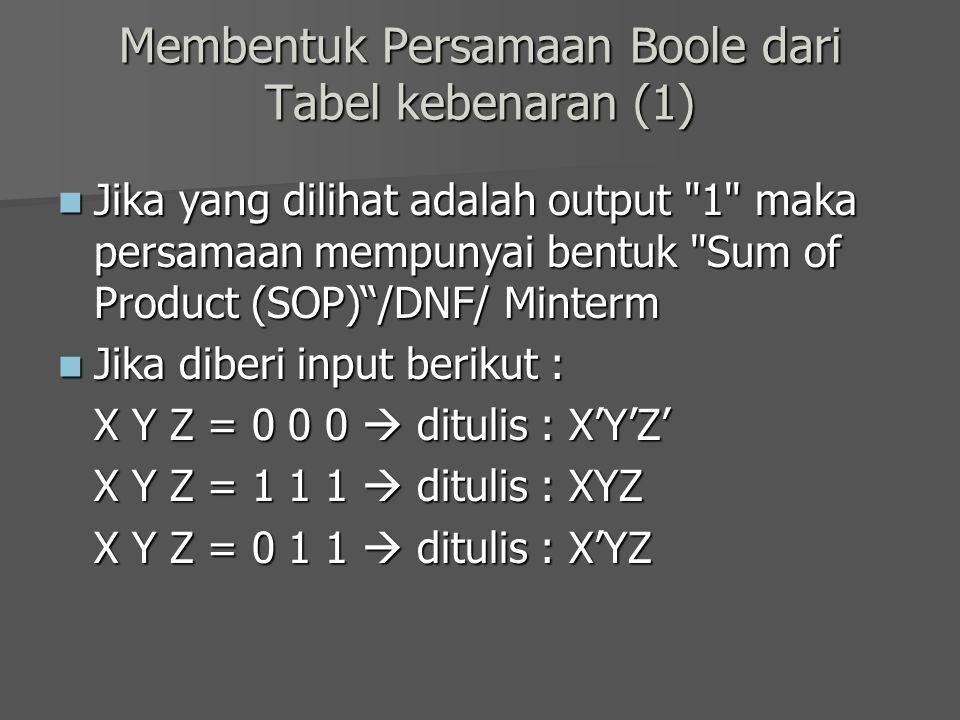Membentuk Persamaan Boole dari Tabel kebenaran (1) Jika yang dilihat adalah output