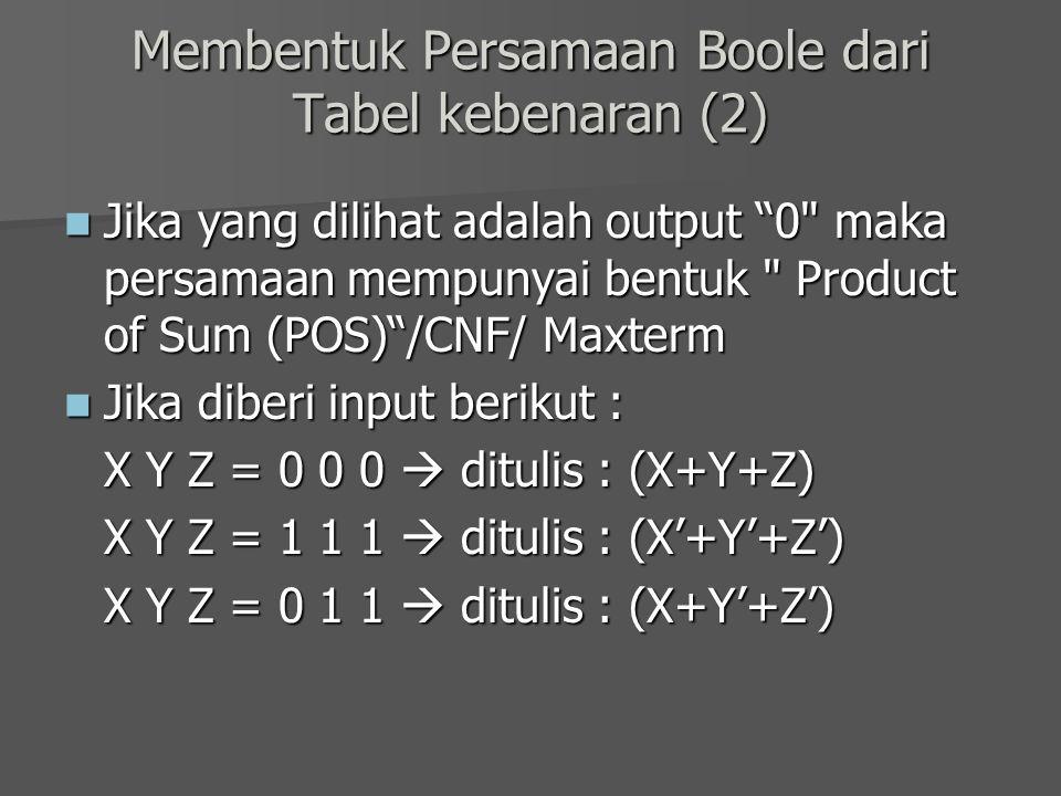 "Membentuk Persamaan Boole dari Tabel kebenaran (2) Jika yang dilihat adalah output ""0"
