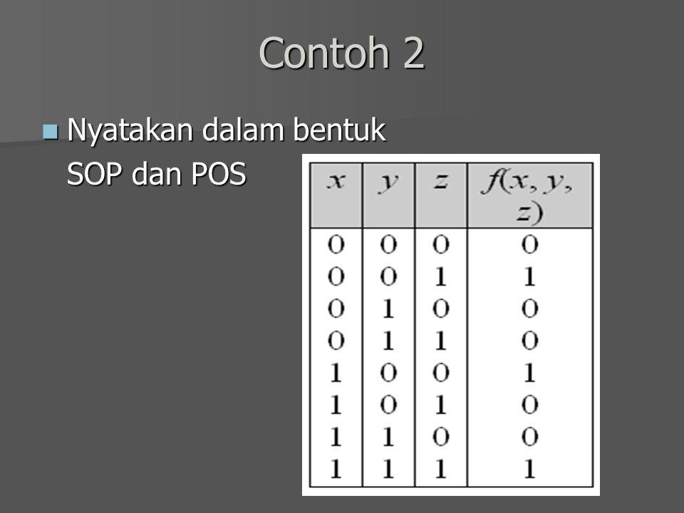 Contoh 2 Nyatakan dalam bentuk Nyatakan dalam bentuk SOP dan POS