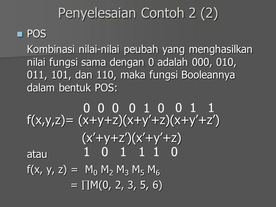 Penyelesaian Contoh 2 (2) POS POS Kombinasi nilai-nilai peubah yang menghasilkan nilai fungsi sama dengan 0 adalah 000, 010, 011, 101, dan 110, maka f