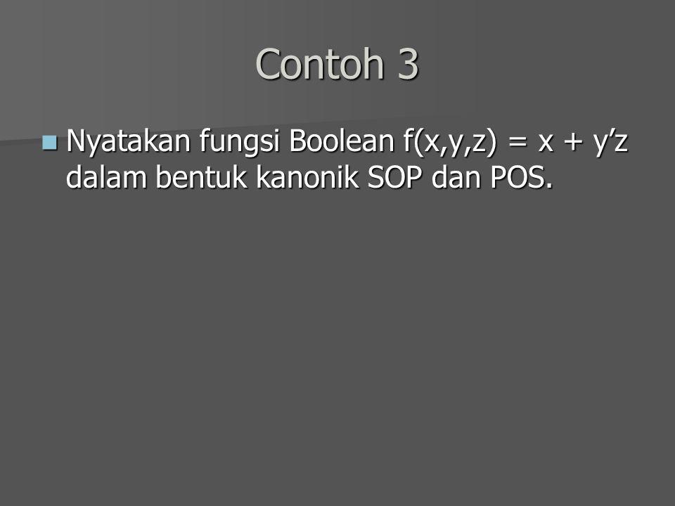 Contoh 3 Nyatakan fungsi Boolean f(x,y,z) = x + y'z dalam bentuk kanonik SOP dan POS. Nyatakan fungsi Boolean f(x,y,z) = x + y'z dalam bentuk kanonik