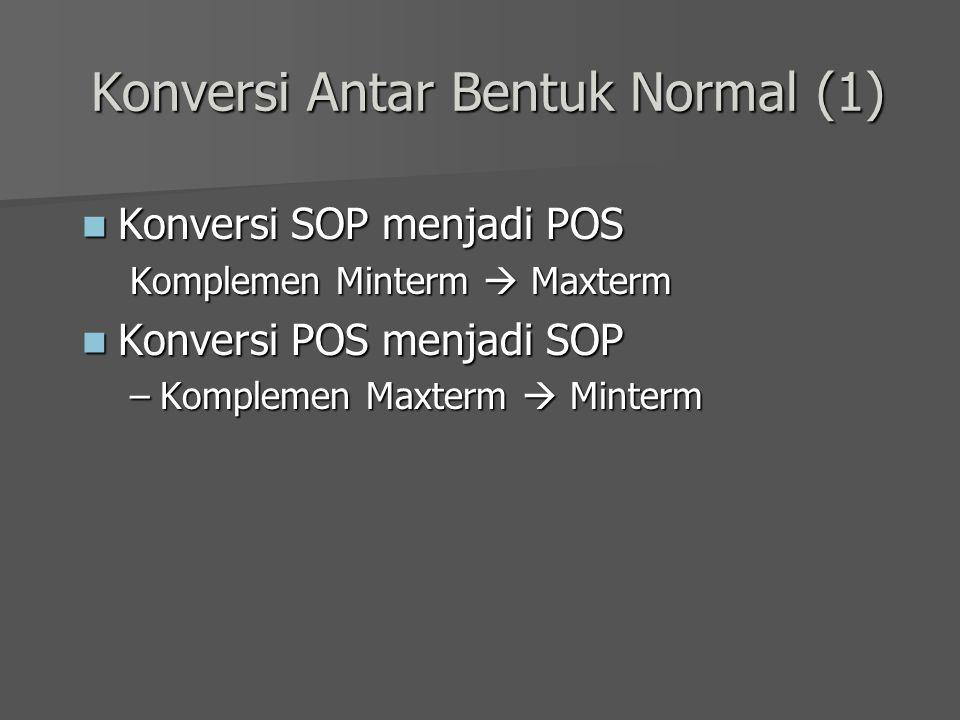 Konversi Antar Bentuk Normal (1) Konversi SOP menjadi POS Konversi SOP menjadi POS Komplemen Minterm  Maxterm Konversi POS menjadi SOP Konversi POS m