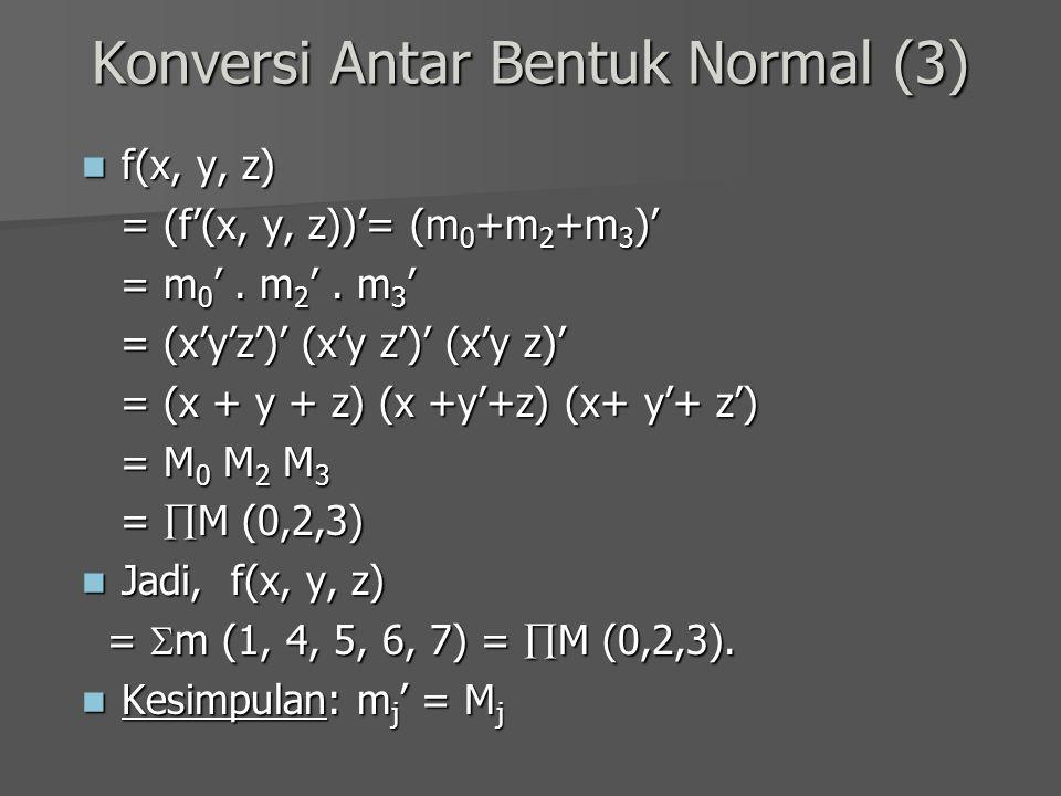 Konversi Antar Bentuk Normal (3) f(x, y, z) f(x, y, z) = (f'(x, y, z))'= (m 0 +m 2 +m 3 )' = (f'(x, y, z))'= (m 0 +m 2 +m 3 )' = m 0 '. m 2 '. m 3 ' =