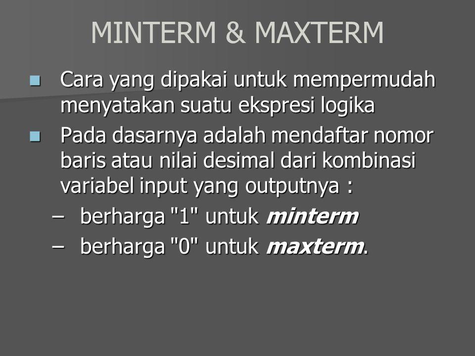 MINTERM & MAXTERM Cara yang dipakai untuk mempermudah menyatakan suatu ekspresi logika Cara yang dipakai untuk mempermudah menyatakan suatu ekspresi l