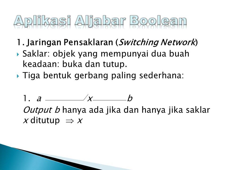 1. Jaringan Pensaklaran (Switching Network)  Saklar: objek yang mempunyai dua buah keadaan: buka dan tutup.  Tiga bentuk gerbang paling sederhana: 1