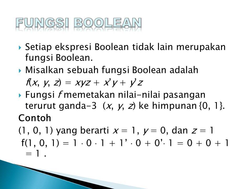 Contoh-contoh fungsi Boolean yang lain:  f(x) = x  f(x, y) = x'y + xy'+ y'  f(x, y) = x' y'  f(x, y) = (x + y)'  f(x, y, z) = xyz'  Setiap peubah di dalam fungsi Boolean, termasuk dalam bentuk komplemennya, disebut literal.