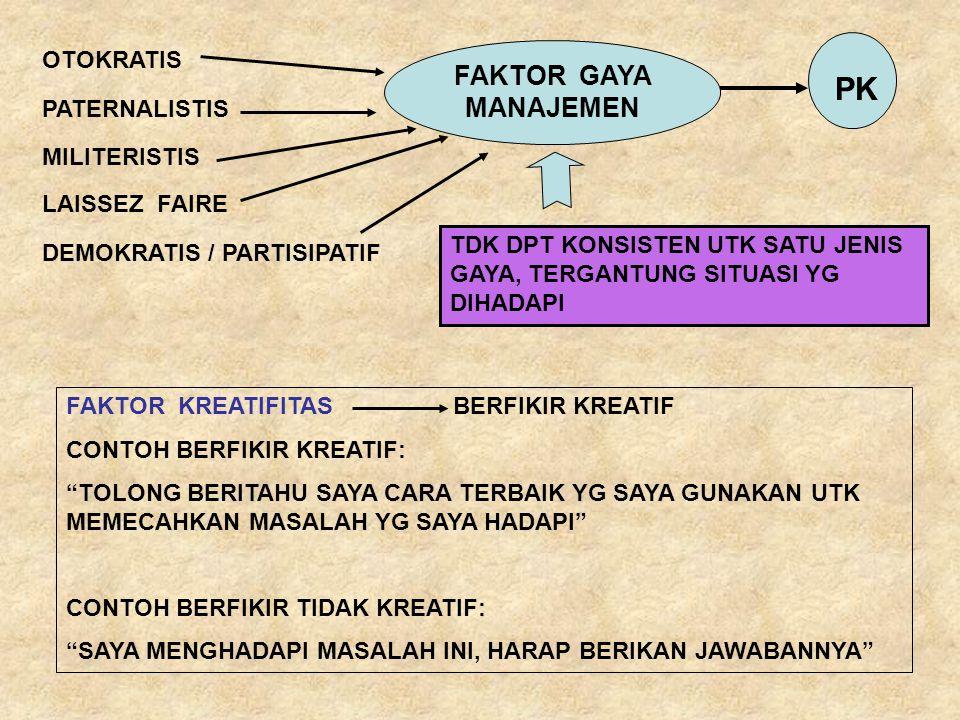 TEKNIK BERFIKIR KREATIF 1) BRAINSTORMING 2) SYNETICS 3) ASOSIASI BEBAS 4) BUKU CATATAN KOLEKTIF 5) CHECKLIST 6) PENYUSUNAN DAFTAR CIRI-CIRI 7) BERANGAN-ANGAN SECARA KREATIF 8) ANALISA MORFOLOGIS 9) METODE EDDISON