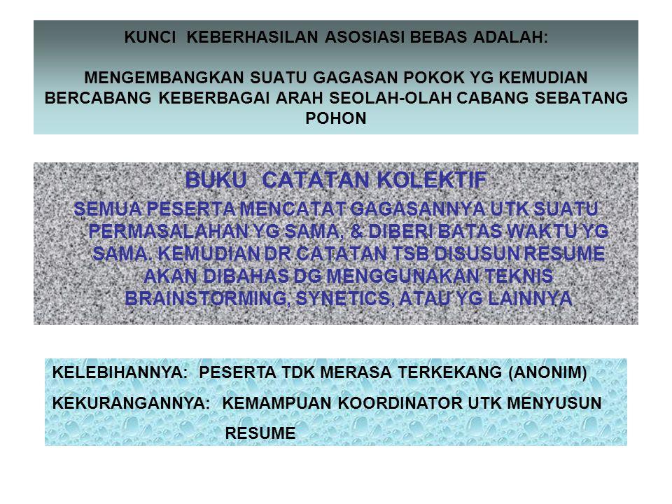 NILAI KEMUNGKINAN PREFERENSI KECENDERUNGAN DLM MENGHADAPI SUATU HASIL ( INI MERUPAKAN PENCERMINAN NILAI & PANDANGAN HIDUP SESEORANG 1)PENETAPAN NILAI 2)PREFERENSI ATAS WAKTU 3)PREFERENSI ATAS RISIKO