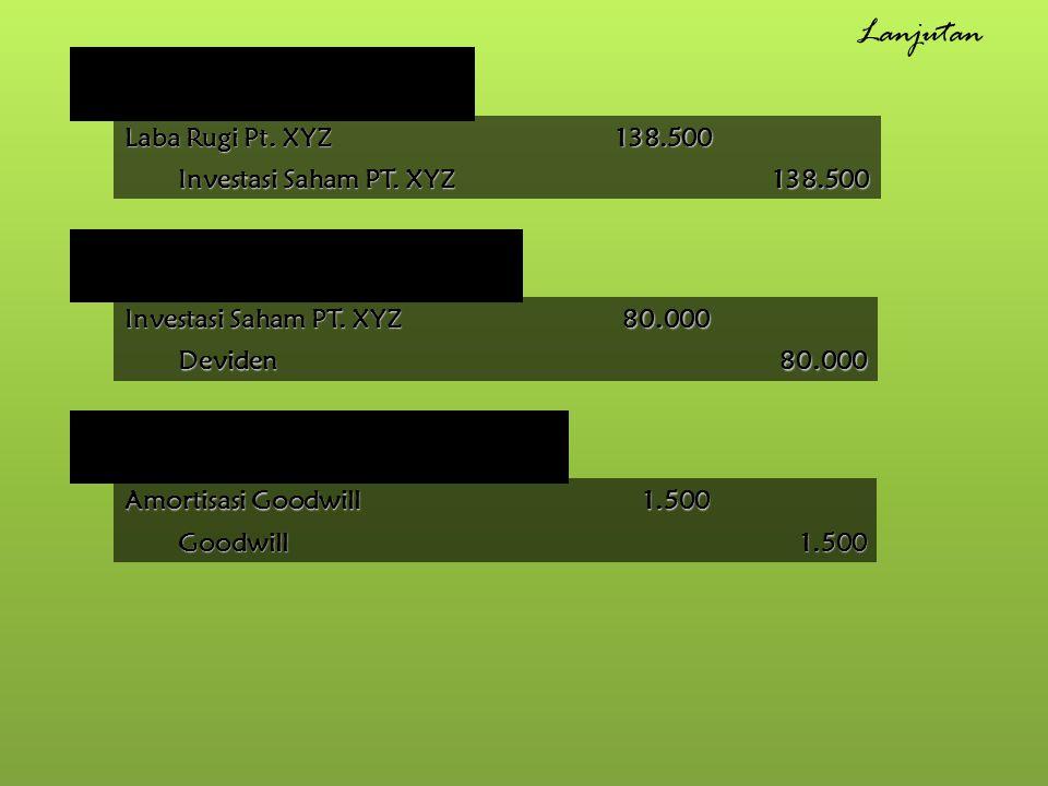 4. Mengeliminasi Laba PT. XYZ Laba Rugi Pt. XYZ 138.500 Investasi Saham PT. XYZ Investasi Saham PT. XYZ138.500 5. Mengeliminasi Deviden PT. XYZ 6. Men