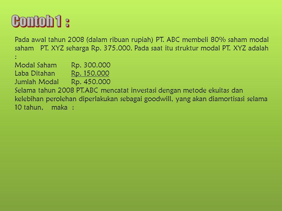 Pada awal tahun 2008 (dalam ribuan rupiah) PT. ABC membeli 80% saham modal saham PT. XYZ seharga Rp. 375.000. Pada saat itu struktur modal PT. XYZ ada