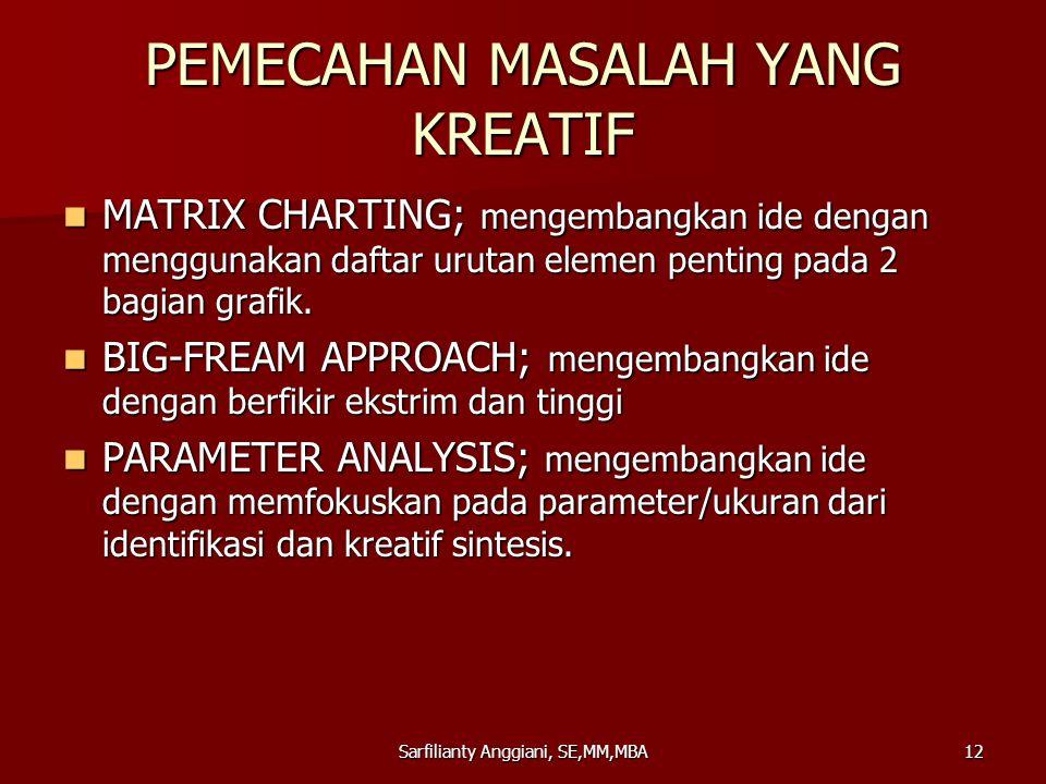 Sarfilianty Anggiani, SE,MM,MBA12 PEMECAHAN MASALAH YANG KREATIF MATRIX CHARTING; mengembangkan ide dengan menggunakan daftar urutan elemen penting pa