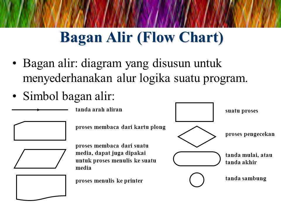 Bagan Alir (Flow Chart) Bagan alir: diagram yang disusun untuk menyederhanakan alur logika suatu program. Simbol bagan alir: tanda arah aliran proses