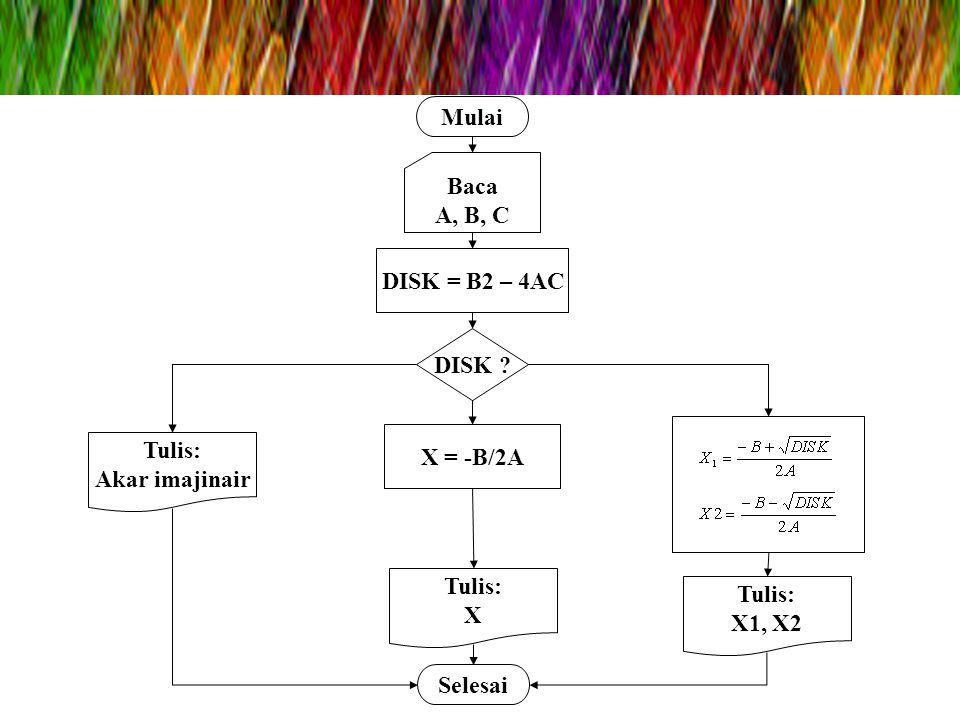 Mulai Baca A, B, C DISK = B2 – 4AC DISK ? Tulis: Akar imajinair X = -B/2A Tulis: X Tulis: X1, X2 Selesai