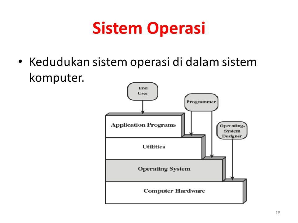 Sistem Operasi Kedudukan sistem operasi di dalam sistem komputer. 18