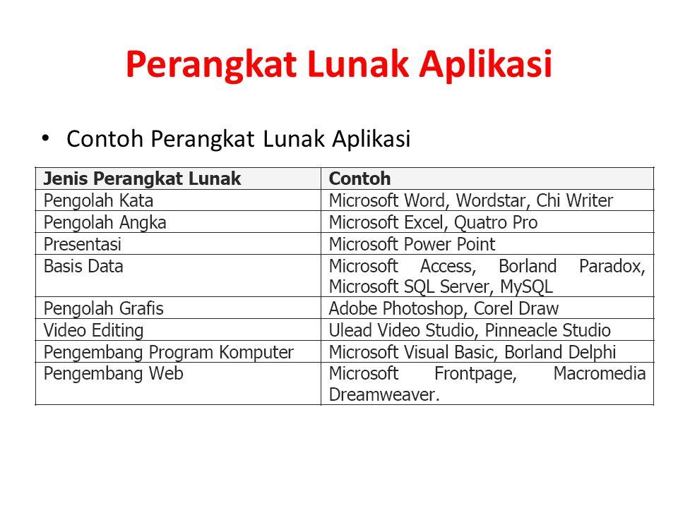 Perangkat Lunak Aplikasi Contoh Perangkat Lunak Aplikasi