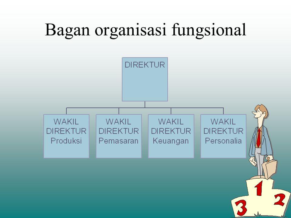 Struktur Organisasi Berdasarkan Fungsi –Menghimpun semua orang yang terlibat dalam suatu aktivitas atau beberapa aktivitas yang berkaitan dalam suatu