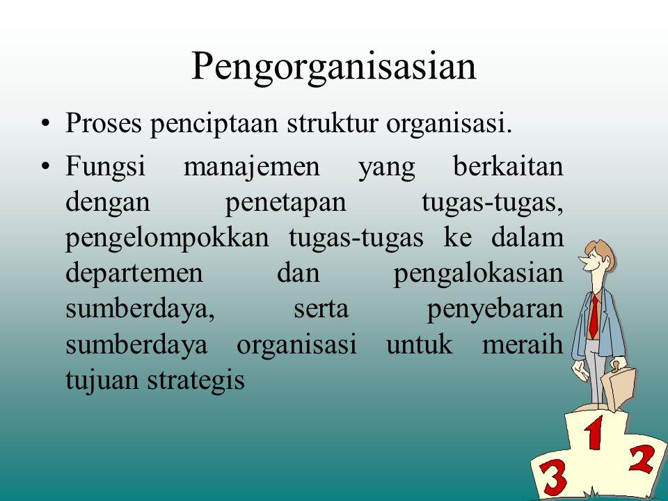 PERTEMUAN 7 PENGORGANISASIAN