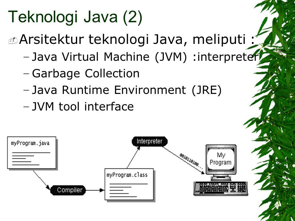Konsep pengembangan program java : Write Once Run Anywhere (WORA) Teknologi Java (3)