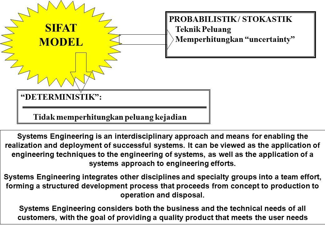 12 JENIS-JENIS MODEL MODEL SIMBOLIK : Simbol-simbol Matematik Angka Simbol Persamaan Rumus Ketidak-samaan Fungsi MODEL IKONIK : Model Fisik 1.