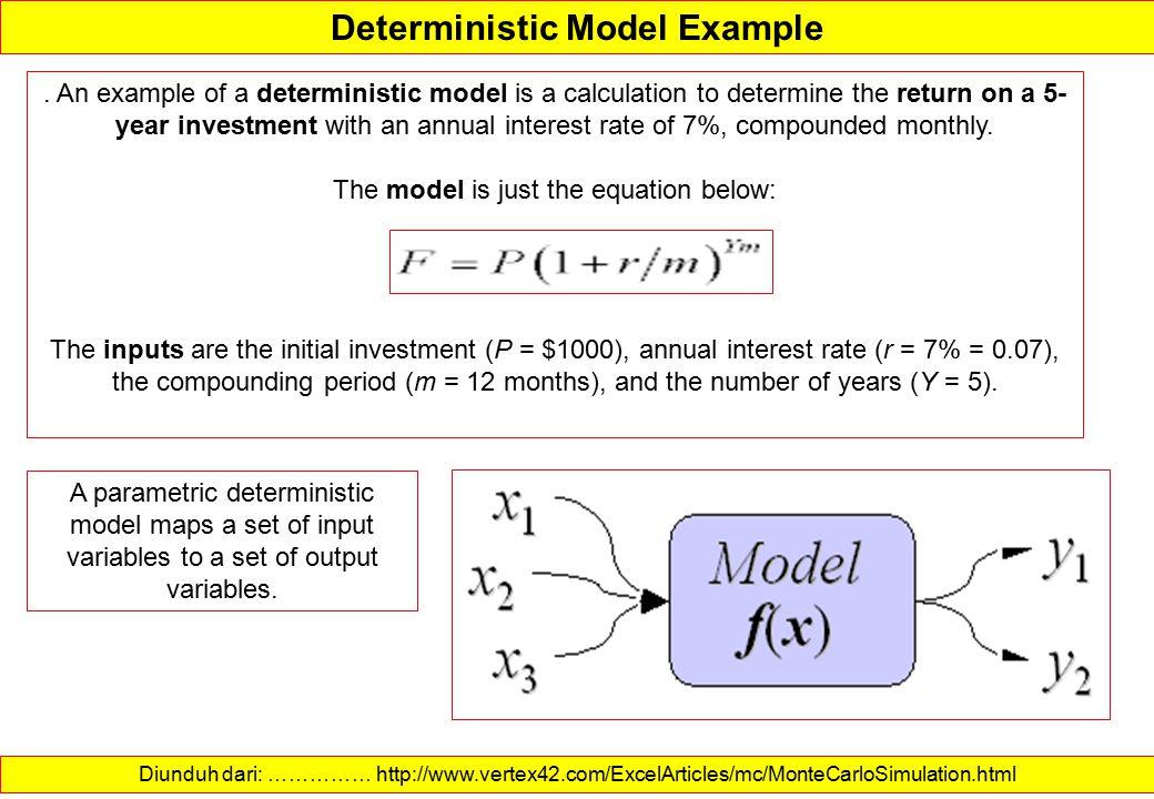 PEMODELAN KUANTITATIF : MATEMATIKA DAN STATISTIKA MODEL STATISTIKA: FENOMENA STOKASTIK MODEL MATEMATIKA: FENOMENA DETERMINISTIK
