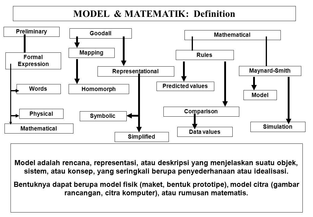Variabel pembaur (confounding variables) adalah suatu variabel yang tercakup dalam hipotesis penelitian, akan tetapi muncul dalam penelitian dan berpengaruh terhadap variabel tergantung dan pengaruh tersebut mencampuri atau berbaur dengan variabel bebas Variabel kendali (control variables) adalah variabel pembaur yang dapat dikendalikan pada saat riset design.