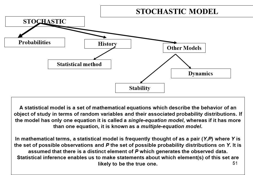 50 MATRIX MODEL DEVELOPMENT InteractionsGroups Development stages Stochastic Size Materials cycles Markov Models The term matrix model may refer to on