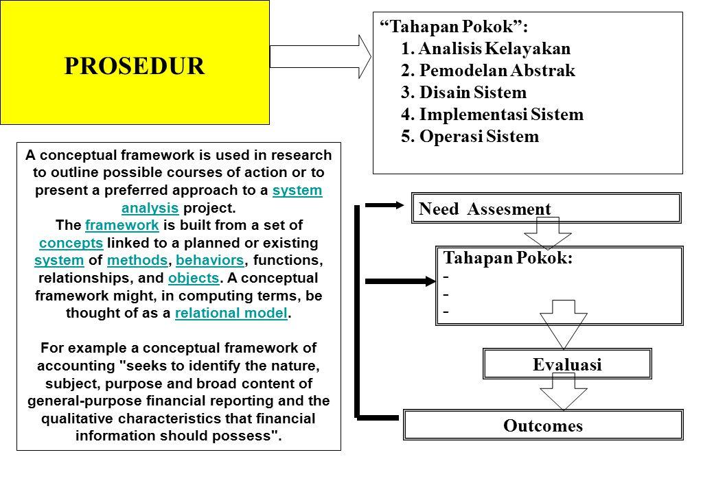 FILOSOFI Sistem : Gugusan elemen-elemen yg saling berinteraksi dan terorganisir peri- lakunya ke arah tujuan tertentu Tiga prasyarat aplikasinya : 1.