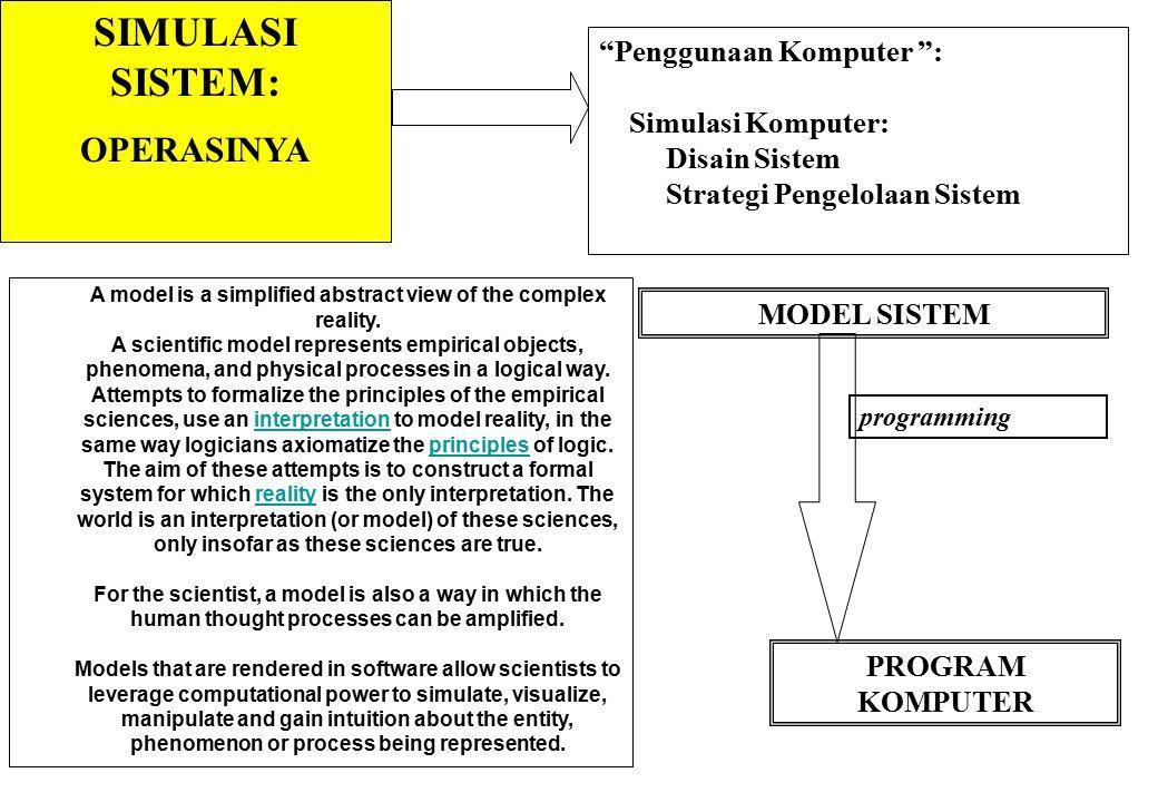 ALAT - BANTU Model Abstrak : Perilaku esensialnya sama dengan dunia nyata digunakan dalam : 1.