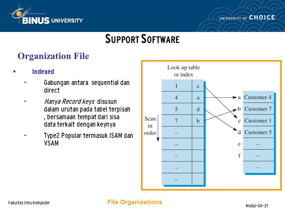 Fakultas Ilmu Komputer Modul-04-37 S UPPORT S OFTWARE Indexed – Gabungan antara sequential dan direct – Hanya Record keys disusun dalam urutan pada tabel terpisah, bersamaan tempat dari sisa data terkait dengan keynya – Type2 Popular termasuk ISAM dan VSAM Organization File File Organizations