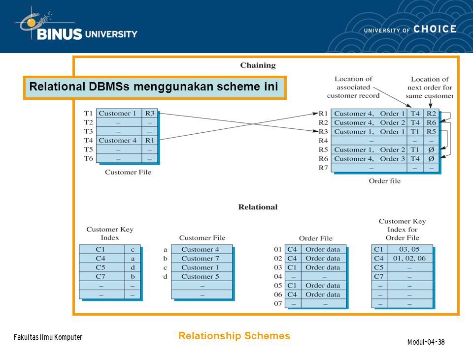 Fakultas Ilmu Komputer Modul-04-38 Relationship Schemes Relational DBMSs menggunakan scheme ini